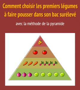 La méthode de la pyramide