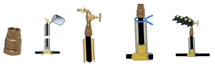 Détails des robinets